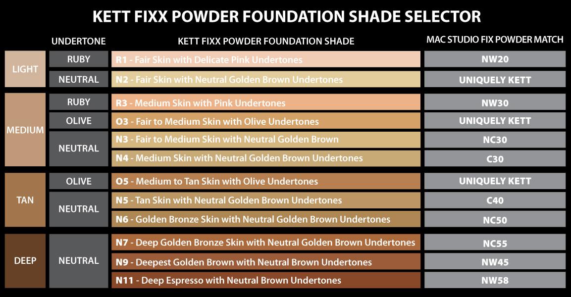 kett-fixxpowderfoundations-shade-selector1.jpg